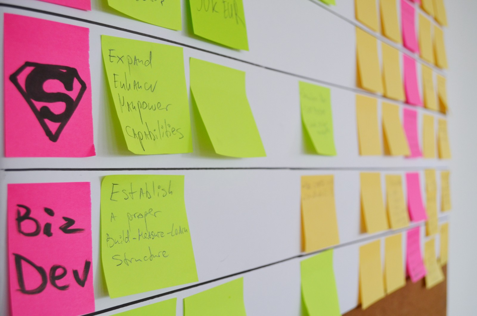 Planning board with sticky notes